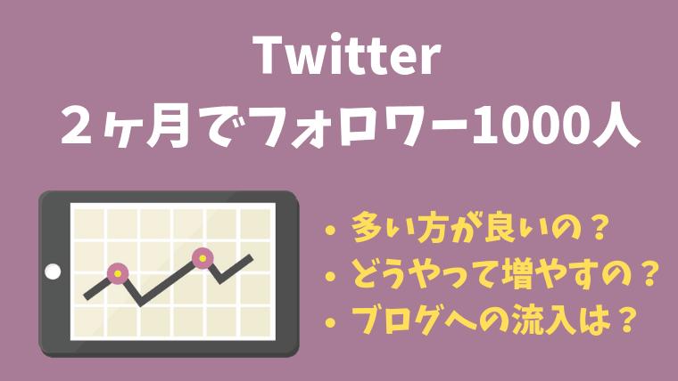 Twitter 2か月でフォロワー1000人達成【増えない人に伝えたいこと】
